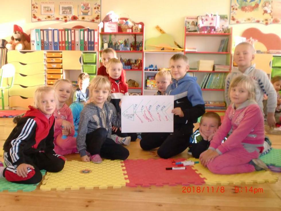Учні Череваського НВК провели опитування про користь ігор для здоров'я