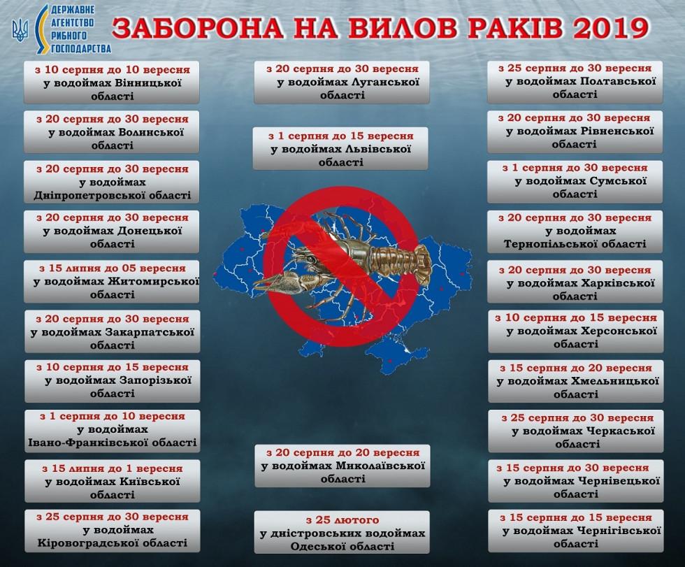 В Україні заборонили ловити раків
