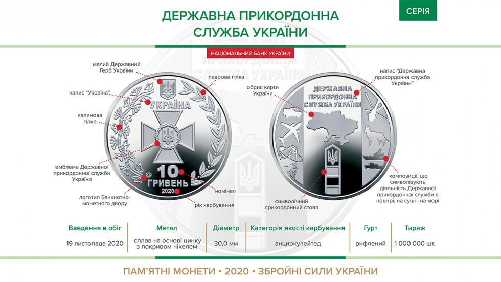 В Україні з'явиться нова десятигривнева монета