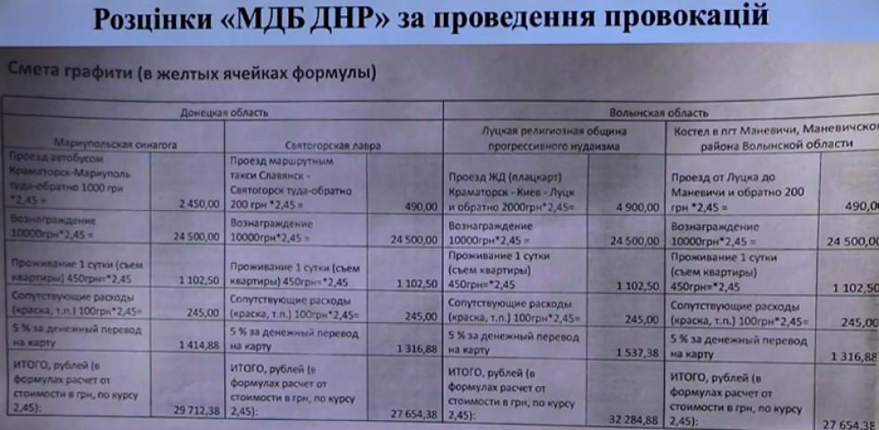 Кошторис спецоперації в Маневичах